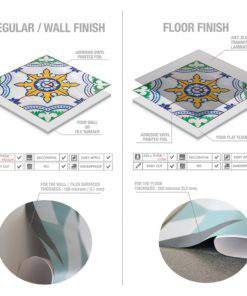 Hydraulic Tiles Stickers - Material
