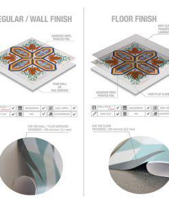 Portuguese Tiles Azulejos - Material