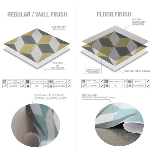 Sintra Tiles Stickers - Material