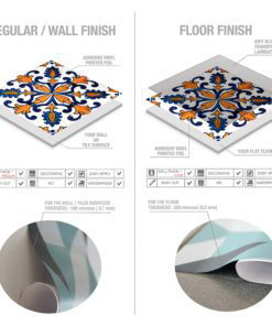 Tiles for Bathroom or Tiles for Kitchen - Material