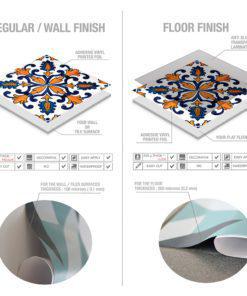 Tiles for Bathroom or Tiles for Kitchen - Material