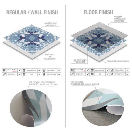 Blue Portuguese Tiles - Material