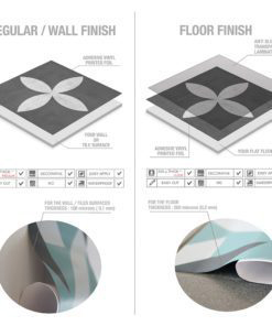 Geometric Graphite Tiles Stickers - Material