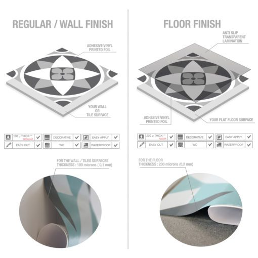 Grey Scale Floor Tile Decals - Material