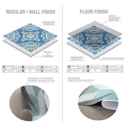 Pastel Blue Tiles Stickers - Material
