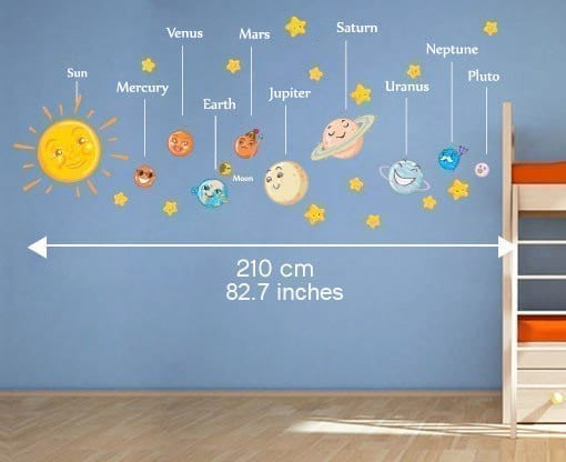 Solar System Sticker For Nursery or Kids Bedroom Decoration. Solar System Sticker For Nursery or Kids Bedroom Decoration