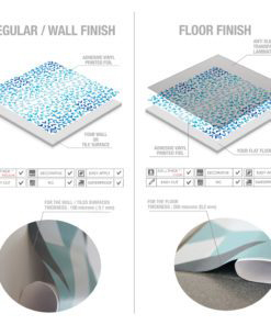 Shibori Watercolor Tile Decals - Material