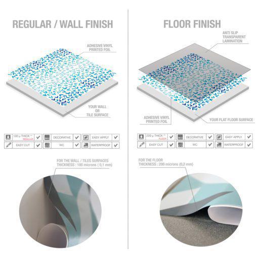 Shibori Watercolor Tile Decals - Material