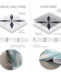 Geometrical Moroccan Tiles - Material