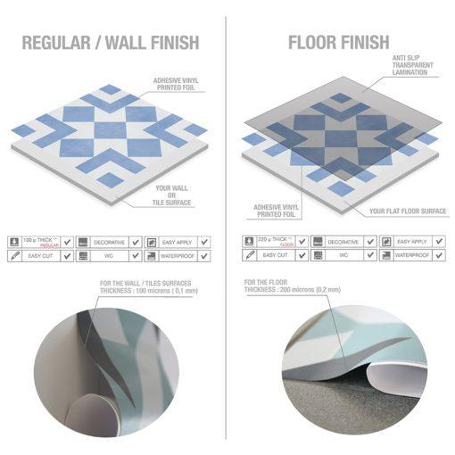 Cádiz Floor Tiles - Material