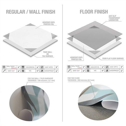 Copenhagen Floor Tiles - Material