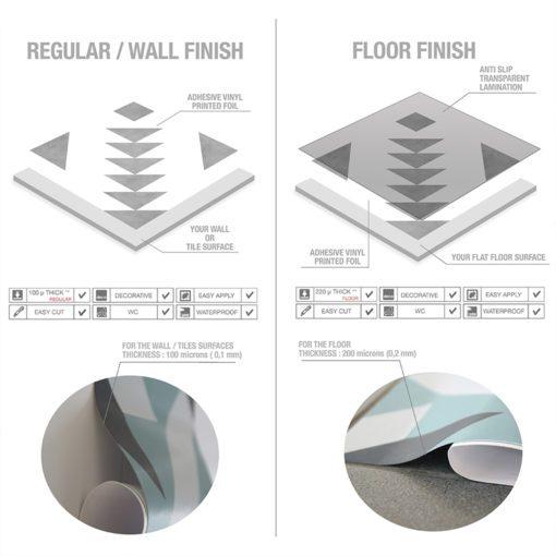 Granada Tile Decals - Material