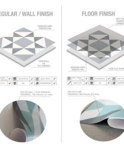 Ohio Floor Tiles - Material
